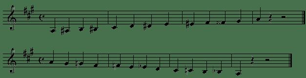 Die Chromatische Tonleiter – theorie-musik.de – Musiktheorie einfach ...