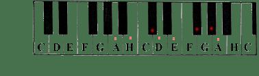klavier-a-dur
