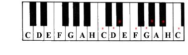 klavier-c-moll