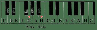 klavier-doppel
