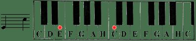klavier-intervall