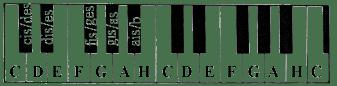 klavier-namen